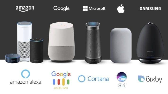 Voice search optimization for the top 5 voice search platforms